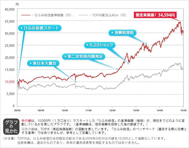 123_investment_01