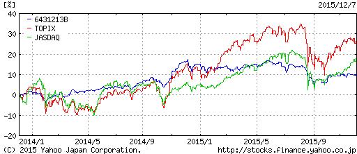 sekai-saiken-vs-index