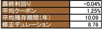 tawara-kokunai-bond1