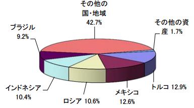 tousin-nomura-sinkoukoku2
