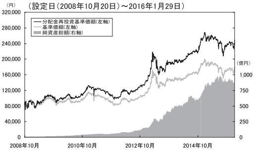 etf-index-fund-jreit3