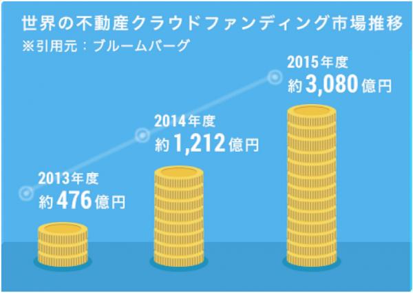 social-lending-luckybank-subsidiary2