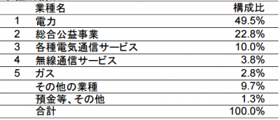 tousin-picte-global-income-stock3