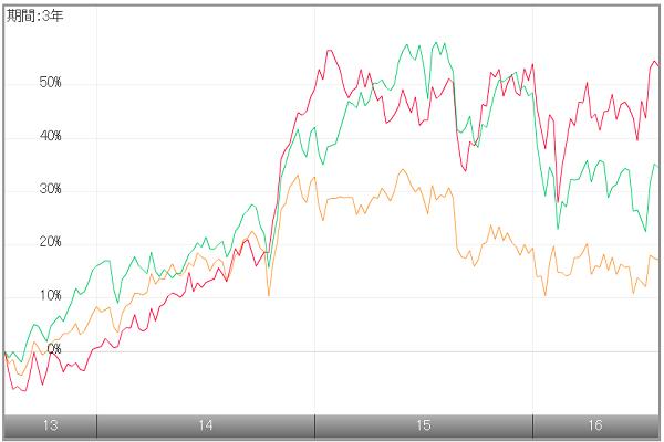 tousin-picte-global-income-stock7