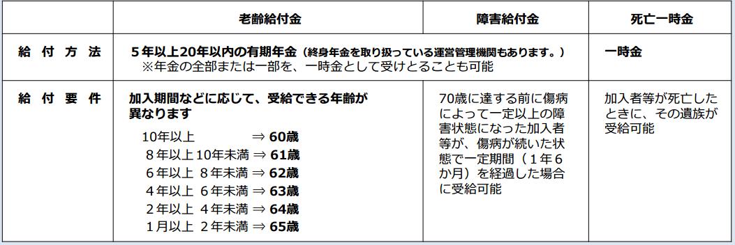 sisan-401k-demerit1