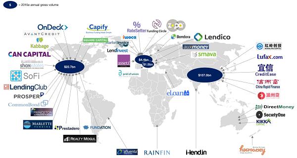 social-lending-market4