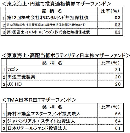 tousin-tokiomarine-ensokai2