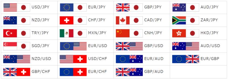 みんなのFX取り扱い通貨ペア