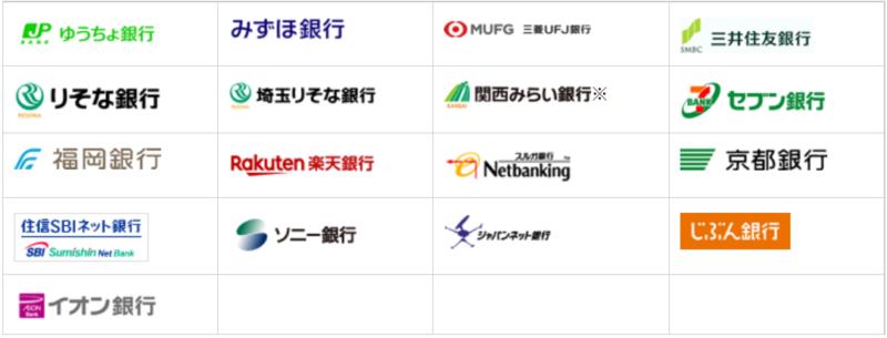 松井証券-ネットリンク入金対応金融機関