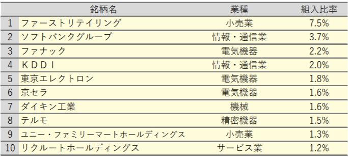 Smart-i 日経225インデックスの特徴