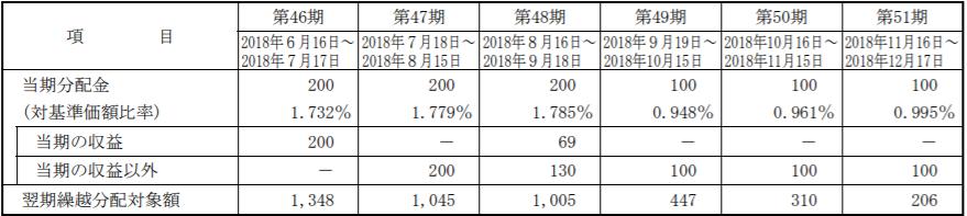 アライアンス・バーンスタイン・米国成長株投信の特徴