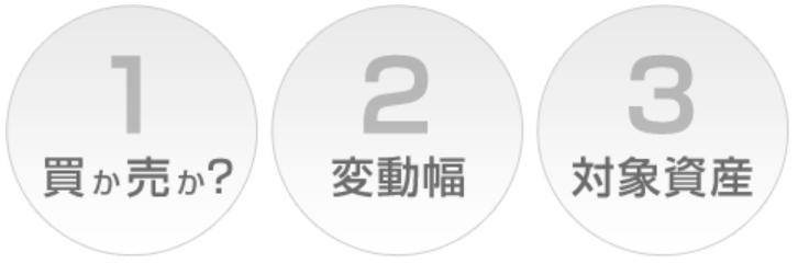 外為オンライン「iサイクル2取引」「サイクル2取引」