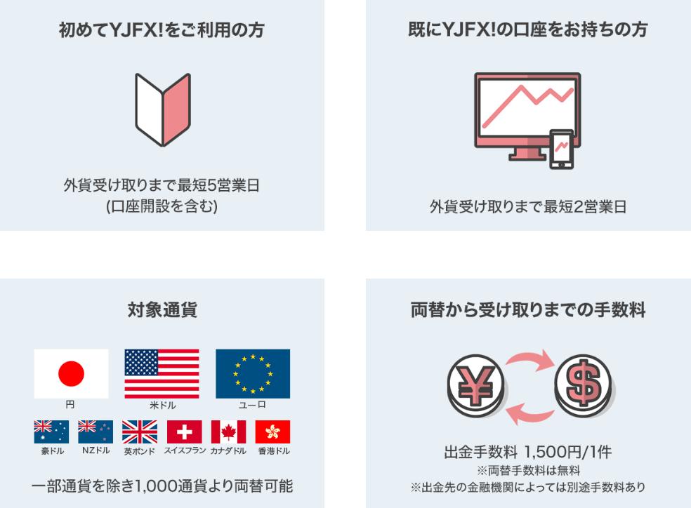 YJFX!(ワイジェイFX)の特徴・メリット-両替