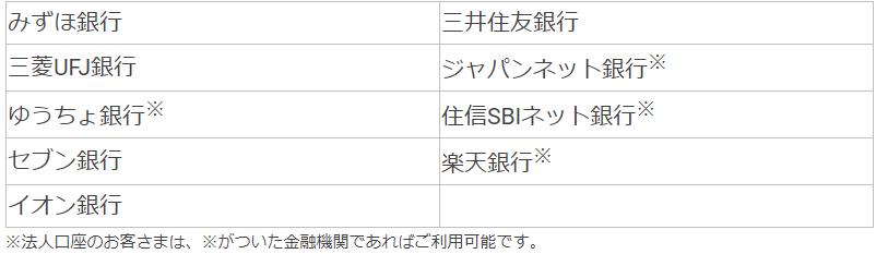 YJFX!(ワイジェイFX)の特徴・メリット-入出金