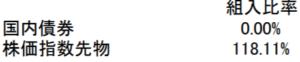 東証マザーズETF(2516)の特徴