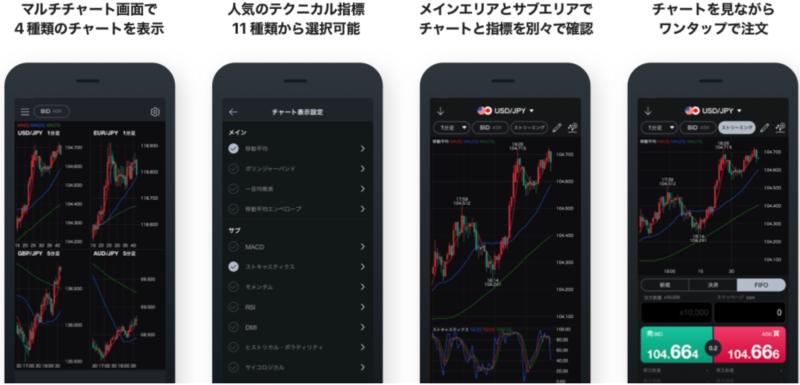 LINE FXのスマホアプリの特徴