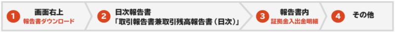 トライオートFX-ポンド円のキャッシュバックキャンペーン3