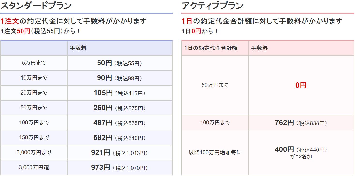 国内株式は50万円以下なら売買手数料は無料