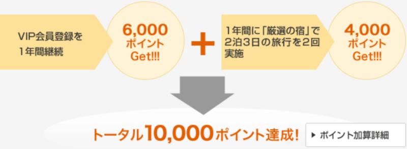 10,000ポイント貯めればカタログギフトと交換できる