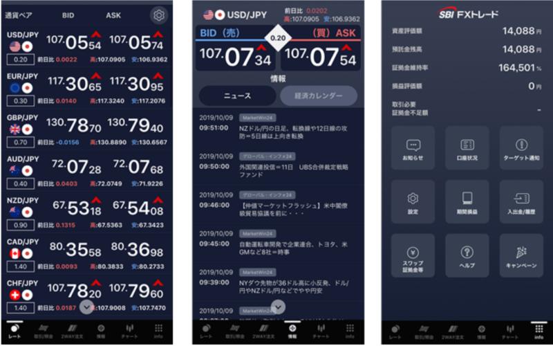 SBI FXトレードの新スマートフォン取引アプリの詳細-デザイン