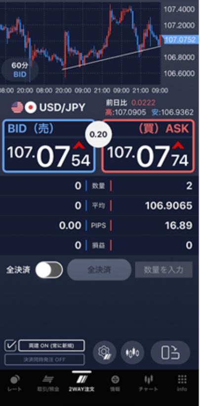 SBI FXトレードの新スマートフォン取引アプリの詳細-チャート(縦)