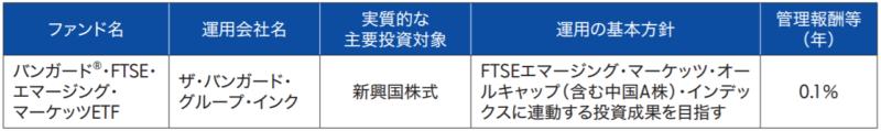 楽天・新興国株式インデックス・ファンド(楽天VWO)-ファンドの仕組み