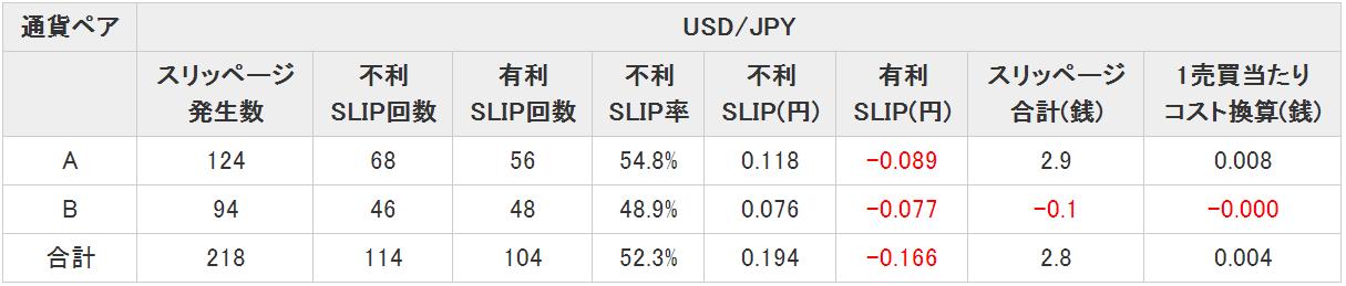 jfx-スリッページ発生状況