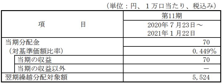 SBI中小型割安成長株ファンド ジェイリバイブ(jrevive)の特徴