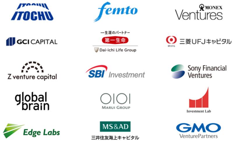 クラウドクレジット-出資企業