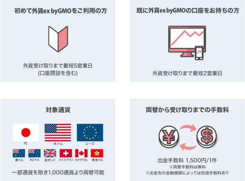 外貨ex byGMOの特徴・メリット-両替