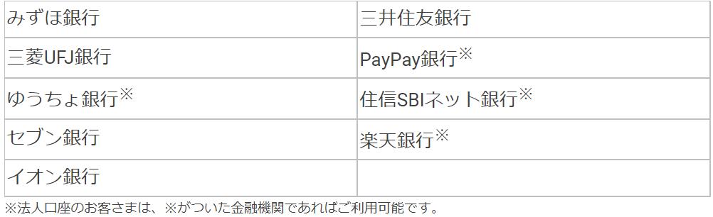 外貨ex byGMO-クイック入金